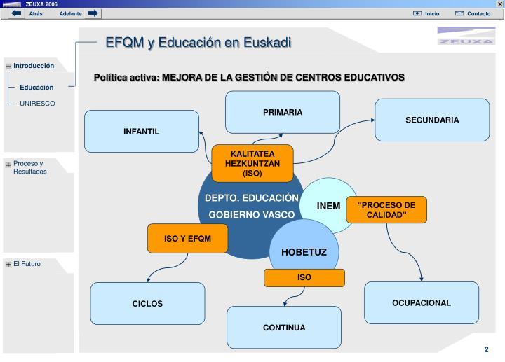 EFQM y Educación en Euskadi