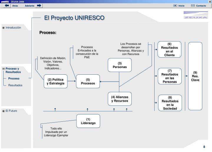 El Proyecto UNIRESCO
