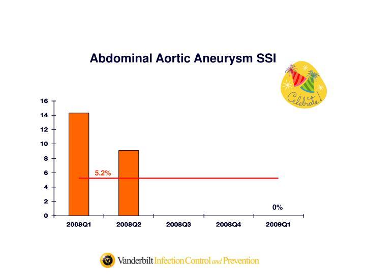 Abdominal Aortic Aneurysm SSI