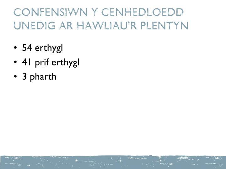 CONFENSIWN Y CENHEDLOEDD UNEDIG AR HAWLIAU'R PLENTYN