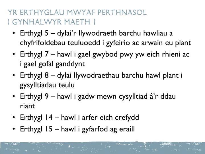 YR ERTHYGLAU MWYAF PERTHNASOL                                      I GYNHALWYR MAETH 1