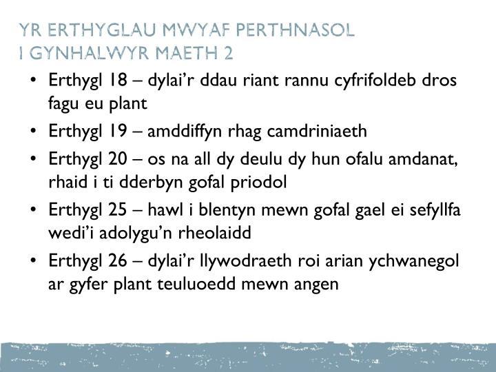 YR ERTHYGLAU MWYAF PERTHNASOL                                      I GYNHALWYR MAETH 2