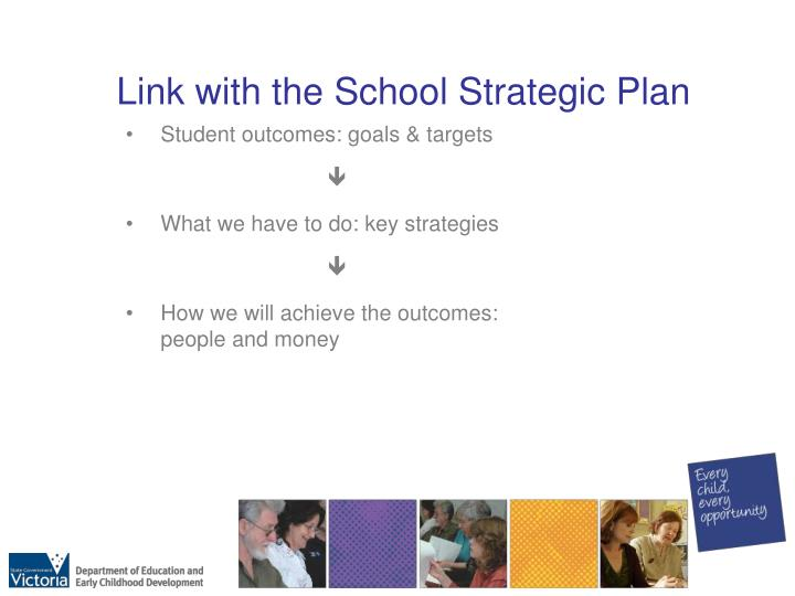 Link with the School Strategic Plan