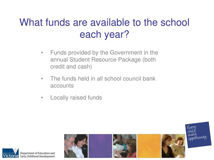 What funds are available to the school each year?