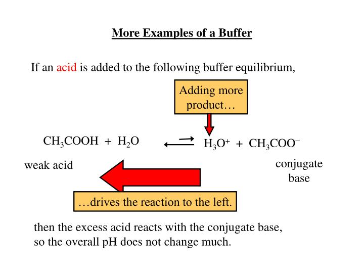 More Examples of a Buffer