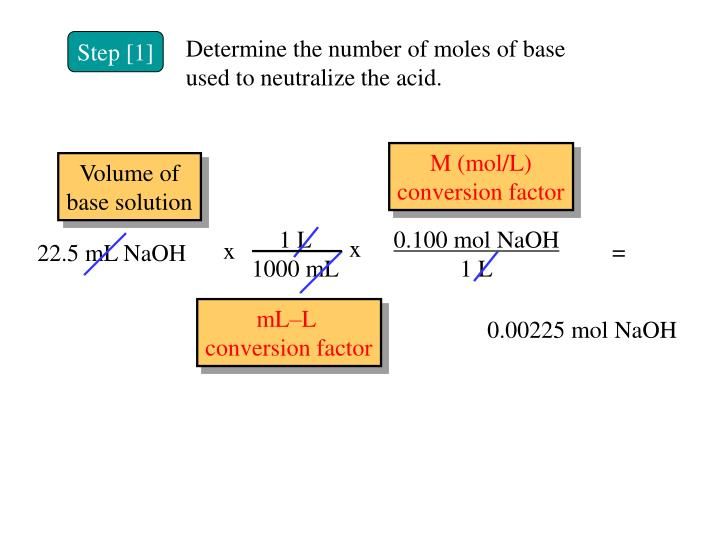 Determine the number of moles of base