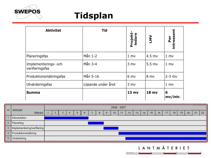 Tidsplan