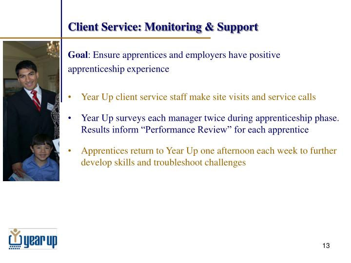 Client Service: Monitoring & Support