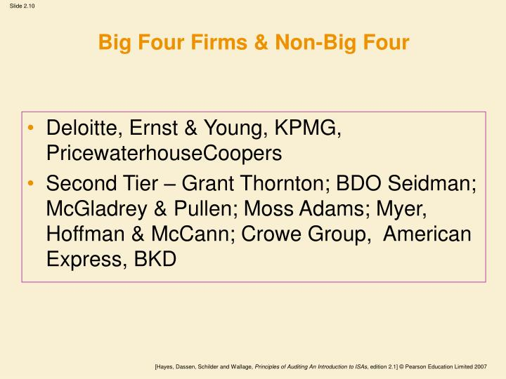 Big Four Firms & Non-Big Four