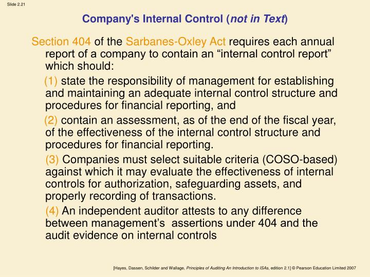 Company's Internal Control (
