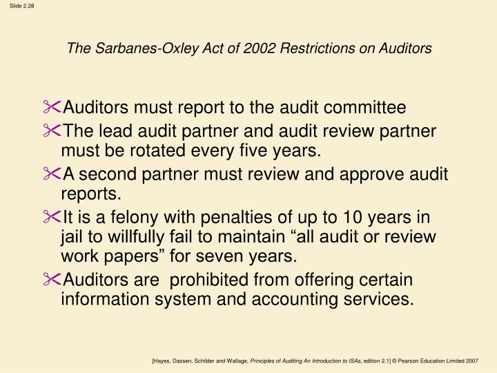 The Sarbanes-Oxley Act of 2002 Restrictions on Auditors