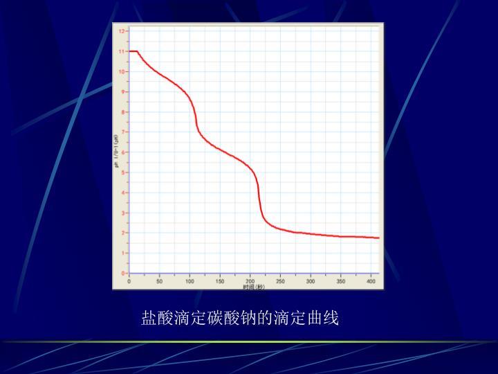 盐酸滴定碳酸钠的滴定曲线