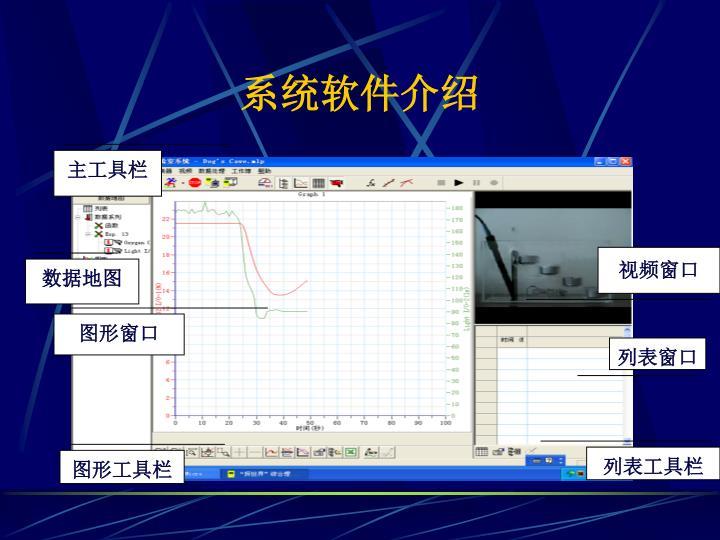 系统软件介绍