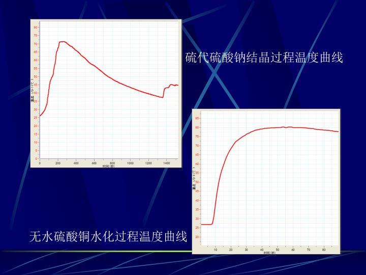 硫代硫酸钠结晶过程温度曲线