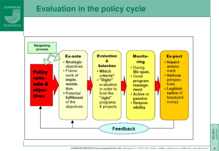 Evaluation in the policy cycle