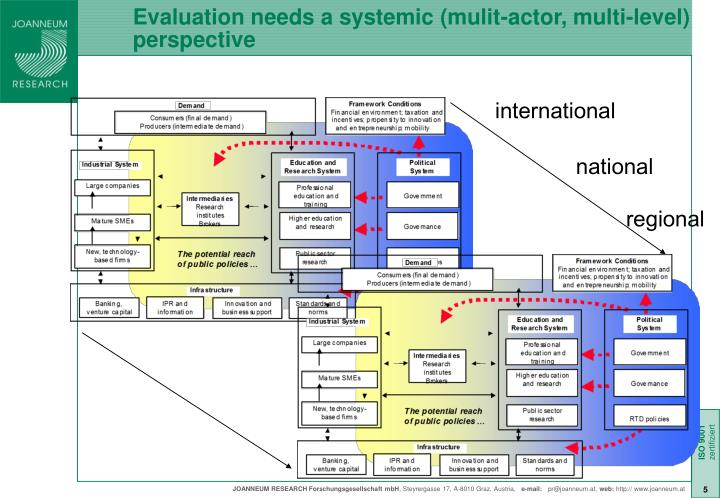Evaluation needs a systemic (mulit-actor, multi-level) perspective