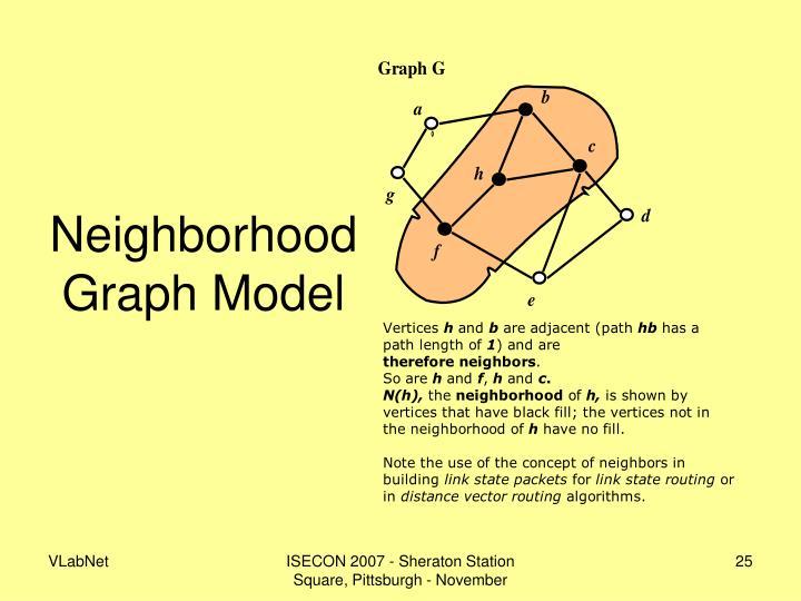 Neighborhood Graph Model