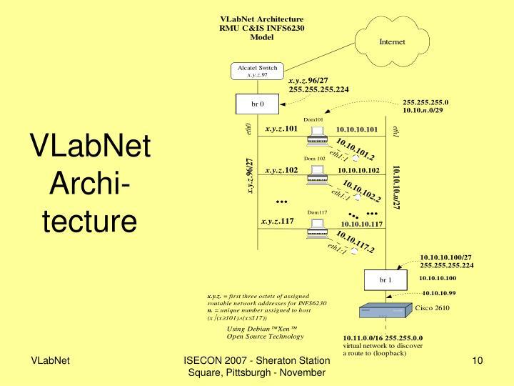 VLabNet Archi-tecture