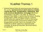 vlabnet themes 1
