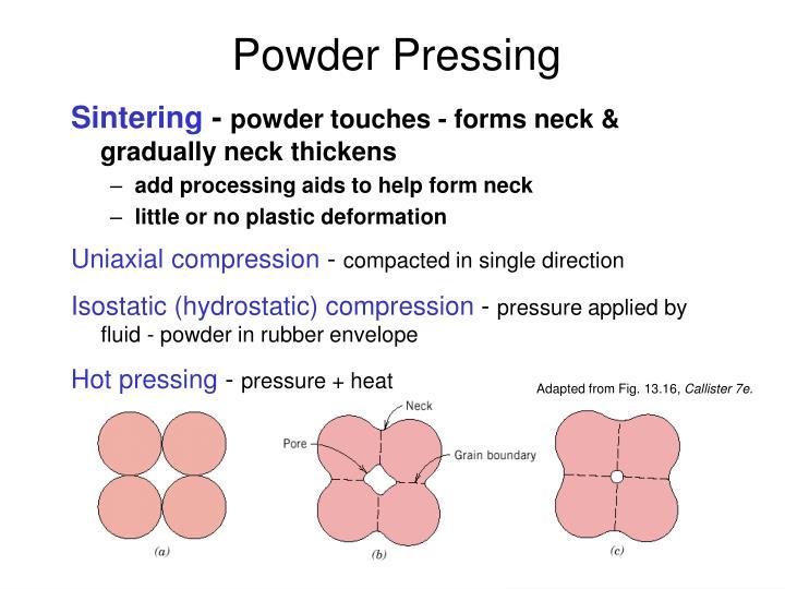 Powder Pressing