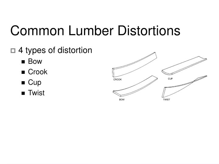 Common Lumber Distortions