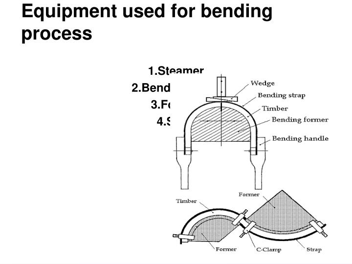Equipment used for bending process