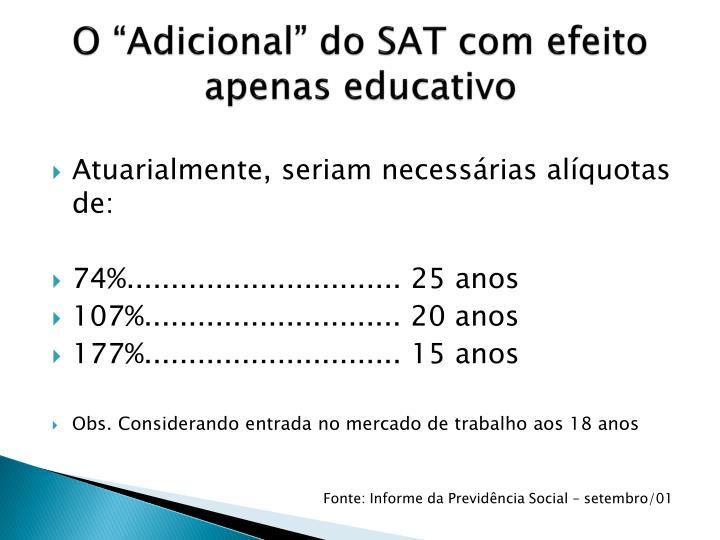 """O """"Adicional"""" do SAT com efeito apenas educativo"""