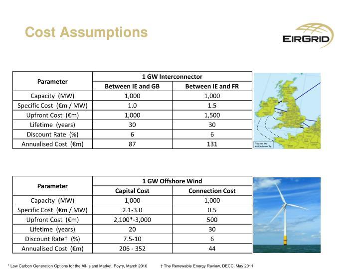 Cost Assumptions