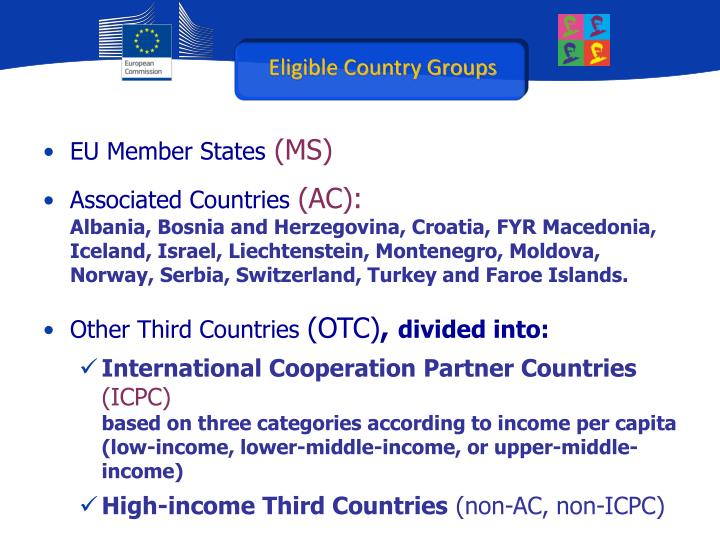 Eligible Country Groups