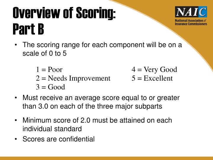 Overview of Scoring: Part B