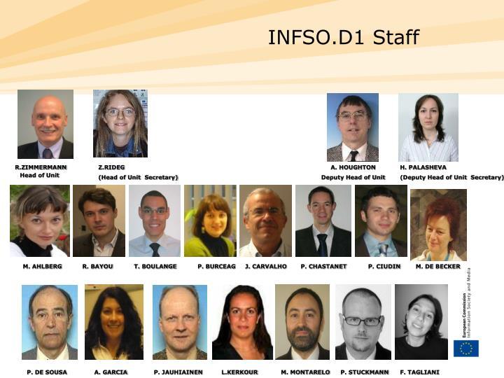 INFSO.D1 Staff