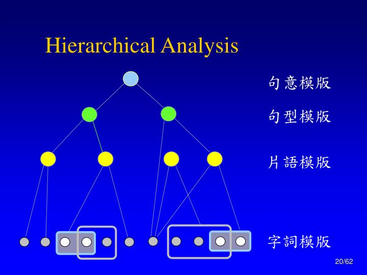 Hierarchical Analysis