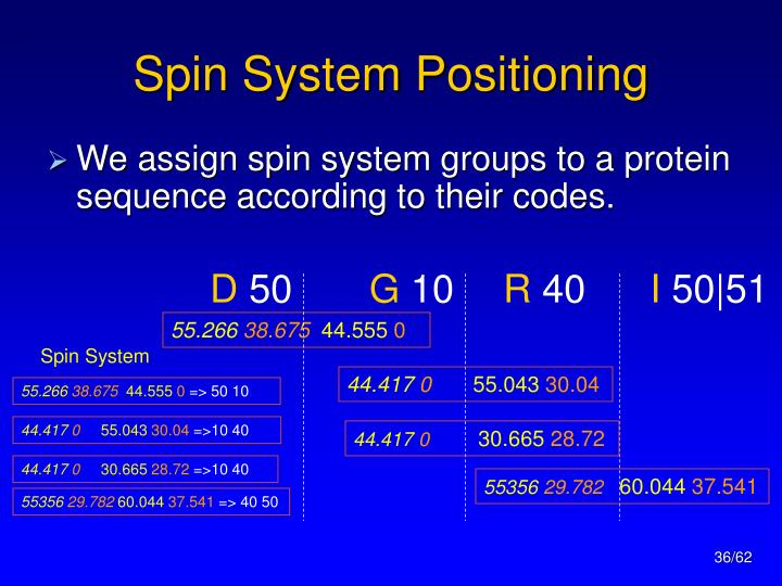 Spin System Positioning