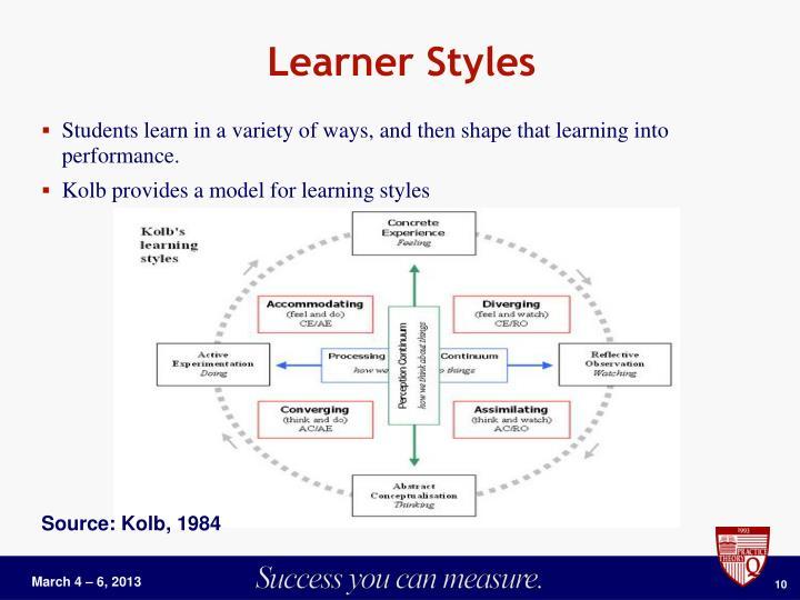 Learner Styles