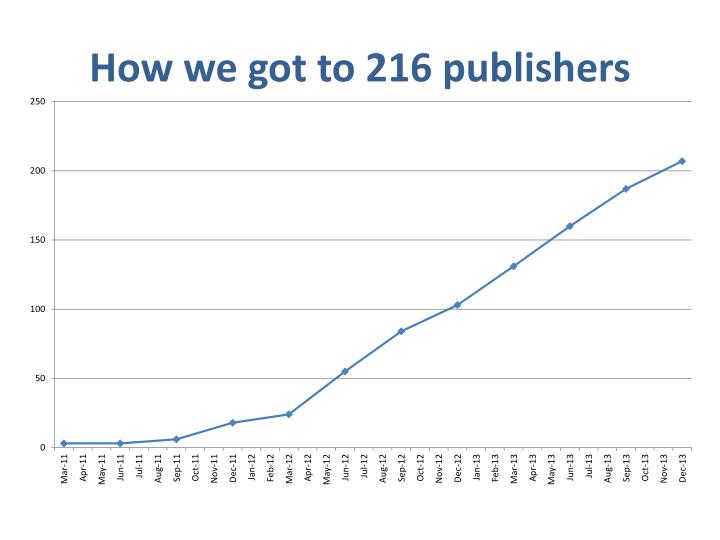 How we got to 216 publishers