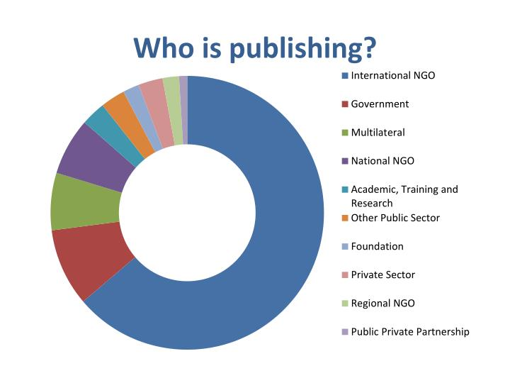 Who is publishing?