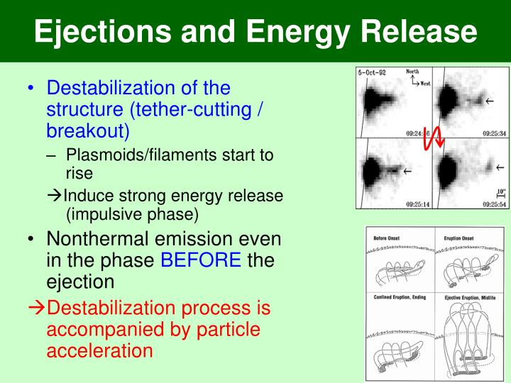 Ejections and Energy Release