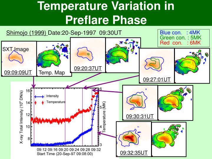 Temperature Variation in