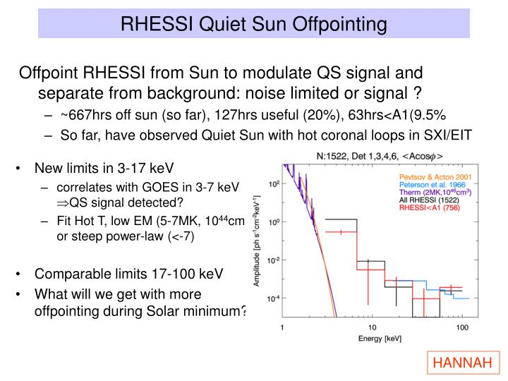 RHESSI Quiet Sun Offpointing
