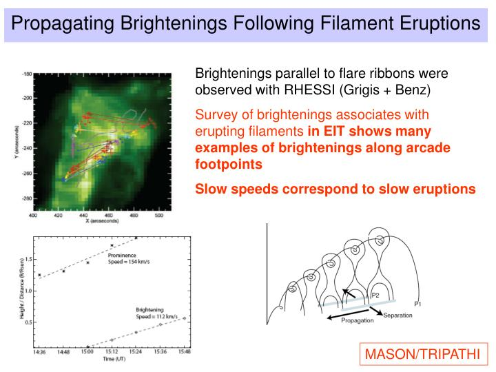 Propagating Brightenings Following Filament Eruptions