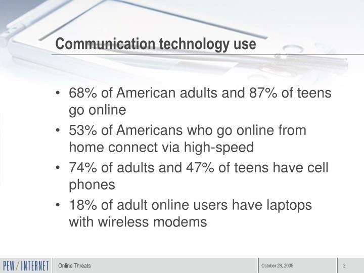 Communication technology use