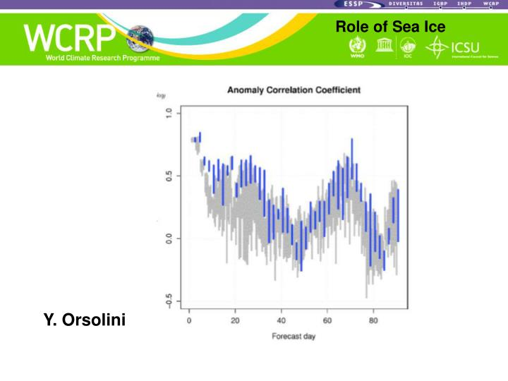 Role of Sea Ice
