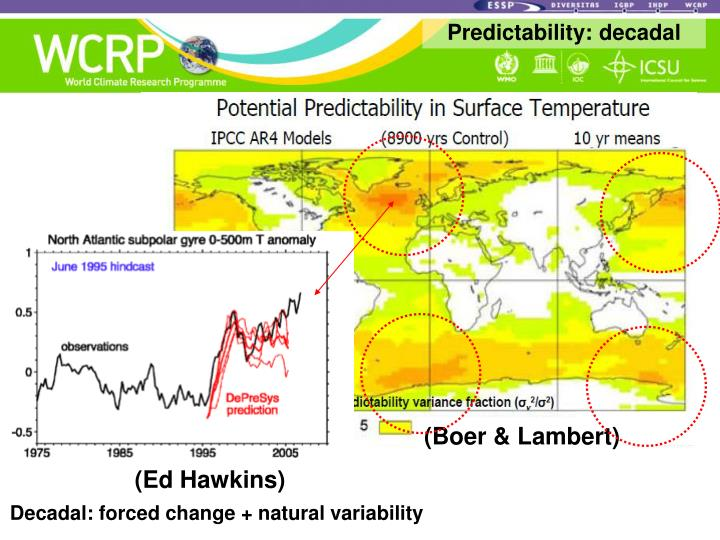 Predictability: decadal