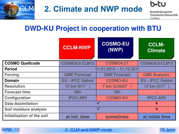 2. Climate and NWP mode