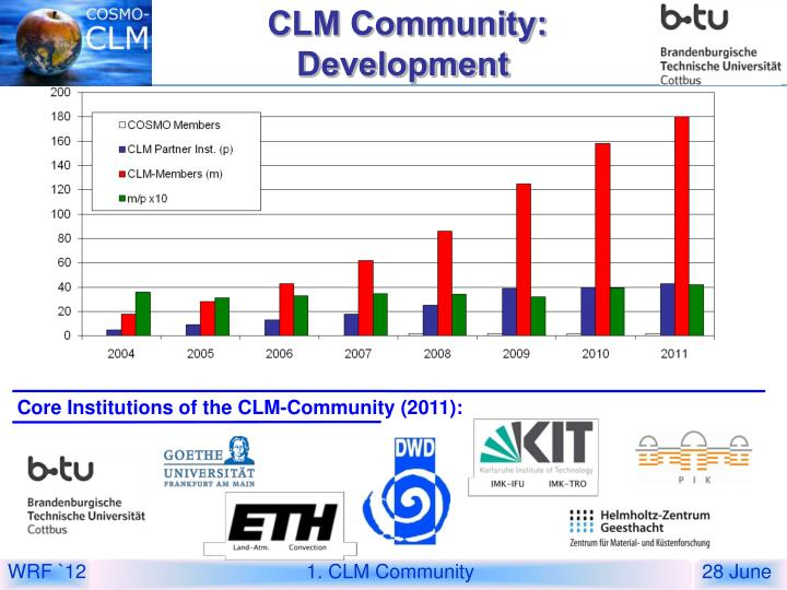 CLM Community: Development