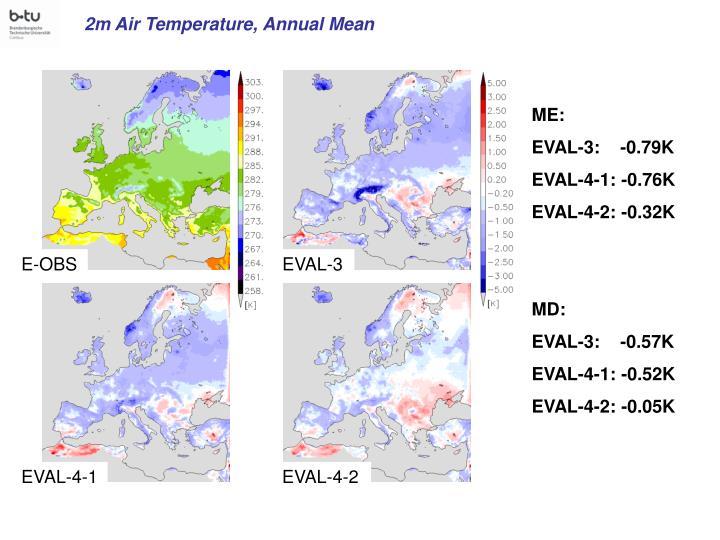 2m Air Temperature, Annual Mean