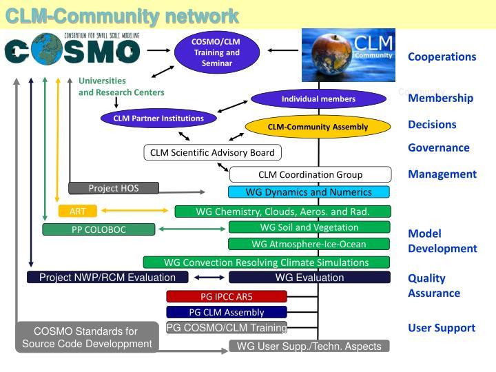 CLM-Community