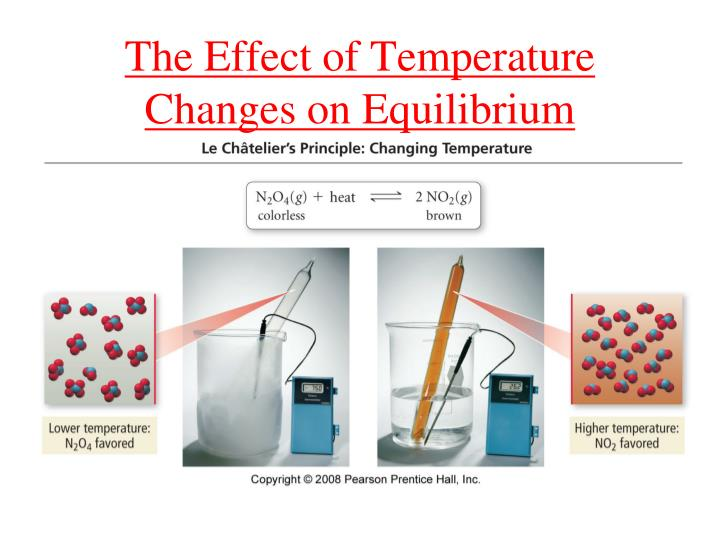 The Effect of Temperature Changes on Equilibrium
