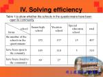 iv solving efficiency1