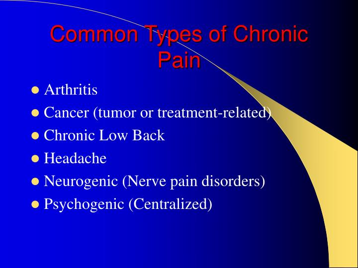 Common Types of Chronic Pain